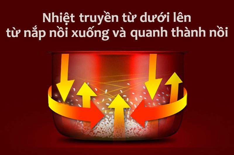 Nấu cơm chín ngon, nhanh với thiết kế 3 mâm nhiệt - Nồi cơm điện tử Bluestone 1.8 lít RCB-5936