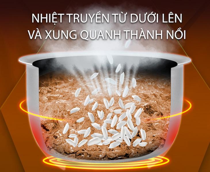 Công nghệ nấu 2D - Nồi cơm điện tử Sharp KS-COM181CV-GL