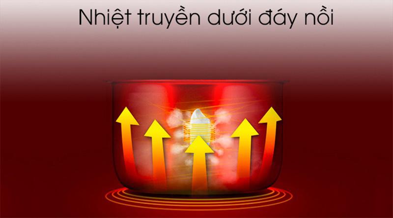 Nấu cơm nhanh - Nồi cơm nắp gài Sunhouse MAMA 1.8 lít SHD8628