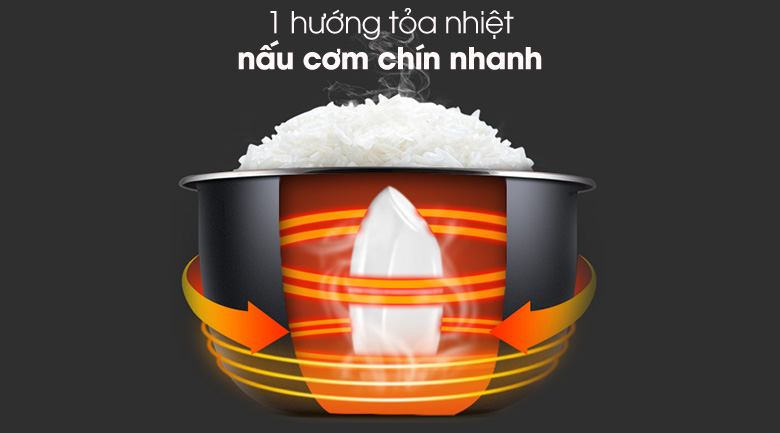 Nấu cơm nhanh - Nồi cơm điện nắp gài Comfee 1.8 lít CR-CM1820(D)