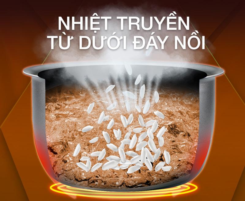 noi-com-dien-nap-gai-happycook-hc-60-2a