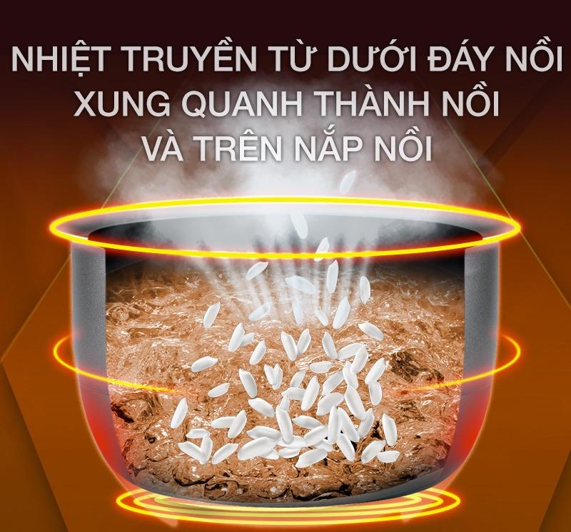 Công nghệ nấu 2D - Nồi cơm điện Hitachi 1.8 lít XMC18Y