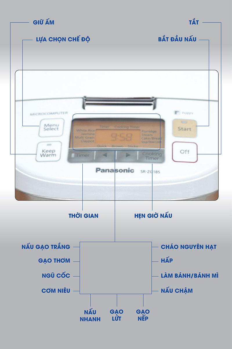 Bảng điều khiển điện tử dễ sử dụng