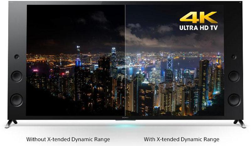 Công nghệ chiếu sáng X-tended Dynamic Range PRO