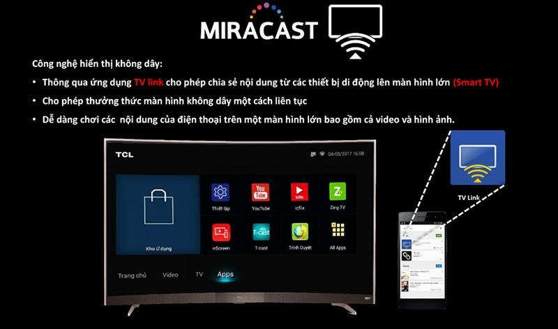 Công nghệ hiển thị không dây Miracast