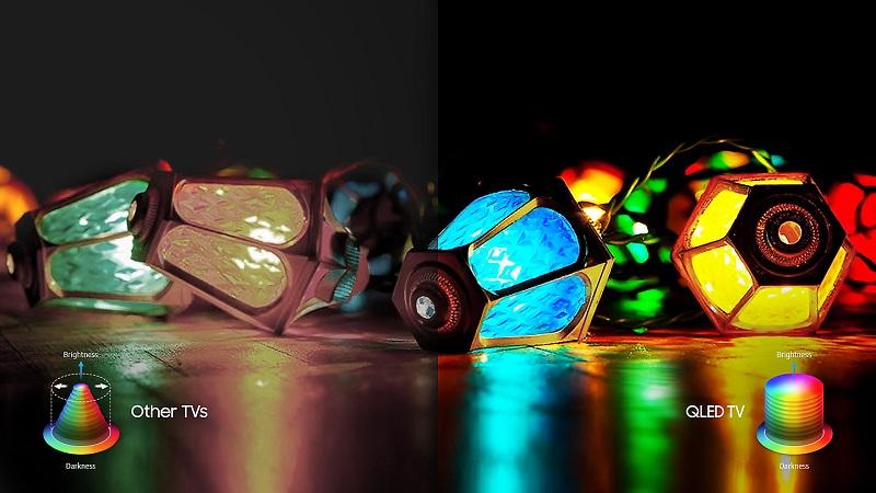 Công nghệ Q Colour