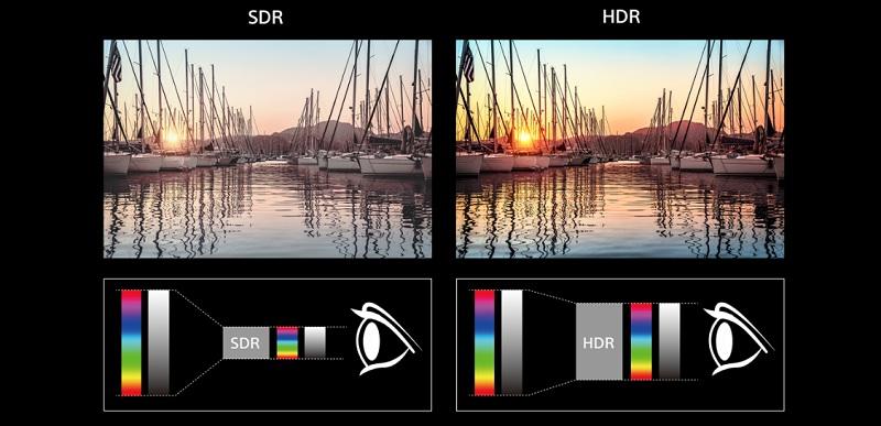 Smart Tivi Sony 49 inch KDL-49W800F – HDR