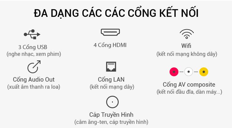 Android Tivi Sony 49 inch KDL-49W800F hỗ trợ nhiều cổng kết nối