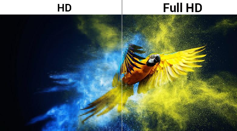 Hình ảnh sắc nét với độ phân giải Full HD trên Smart Tivi Sony 43 inch KDL-43W660F