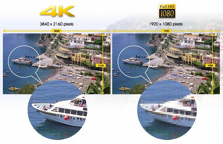 độ phân giải ultra 4K