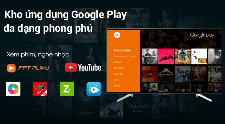 Kho ứng dụng Google Play phong phú
