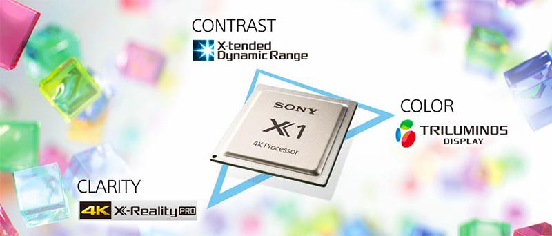 Chip xử lý hình ảnh 4K HDR X1