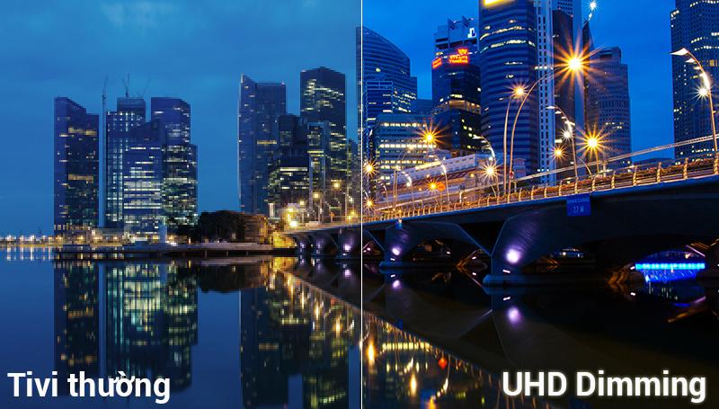 Công nghệ UHD Dimming trên Samsung 4K 65 inch UA65NU7400
