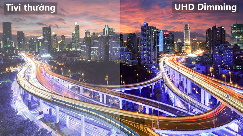Công nghệ UHD Dimming Smart Tivi Cong Samsung 55 inch UA55NU7500