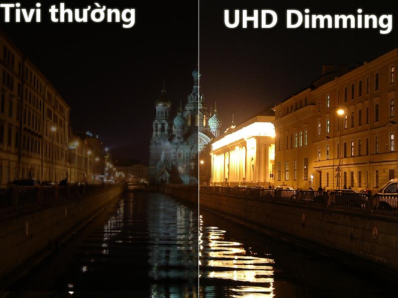 công nghệ UHD Dimming Smart Tivi Cong Samsung 49 inch UA49NU7500