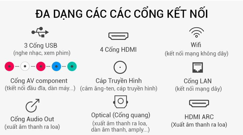 Cổng kết nối đa dạng trên Android Tivi Sony 49 inch KD-49X9000F
