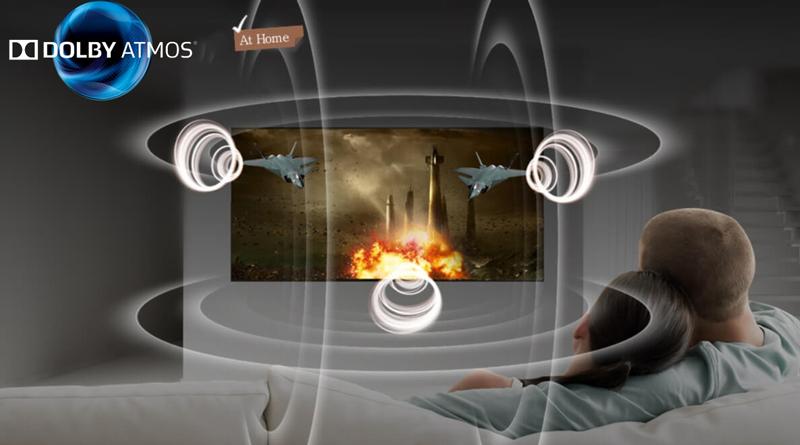 Công nghệ âm thanh Dolby Atmos trên Smart Tivi OLED LG 4K 55 inch 55C8PTA