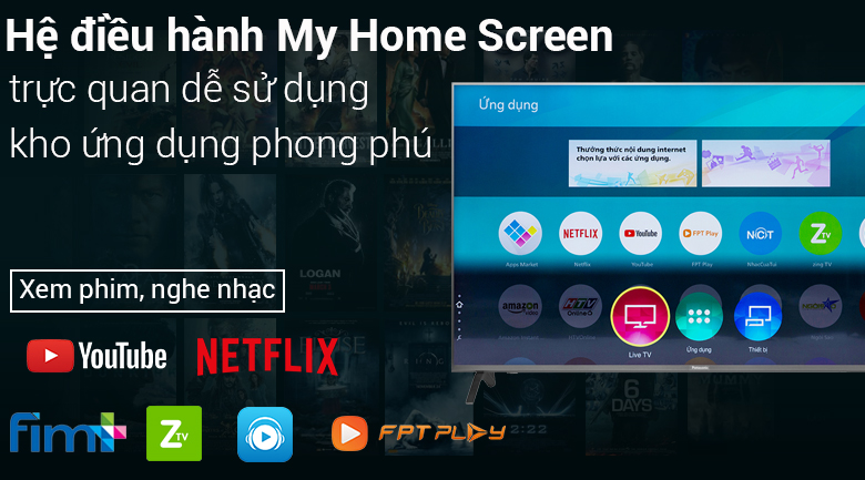 Giao diện My Home Screen trên Smart Tivi Panasonic 4K 49 inch TH-49FX700V