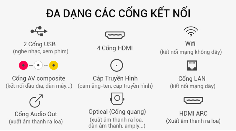 Android Tivi OLED Sony 4K 55 inch KD-55A8F hỗ trợ nhiều chuẩn kết nối
