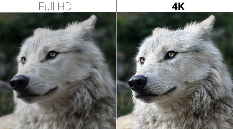 Độ phân giải 4K