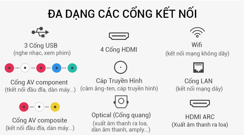 Kết nối đa dạng của Smart Tivi QLED Samsung 4K 65 inch QA65Q9FN