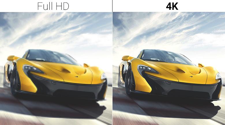 Công nghệ Motionflow XR 800 Hz