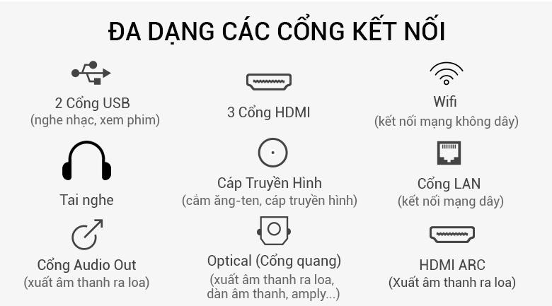 Các cổng kết nối trên Android Tivi TCL 4K 49 inch L49C6-UF