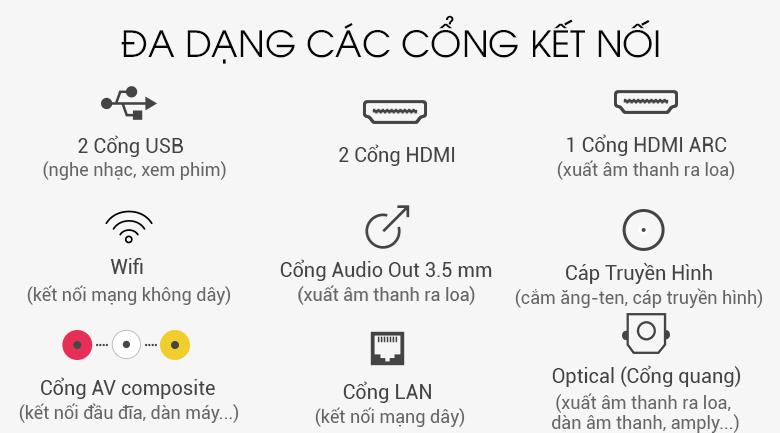 Android Tivi QLED TCL 55 inch L55X4 - cổng kết nối