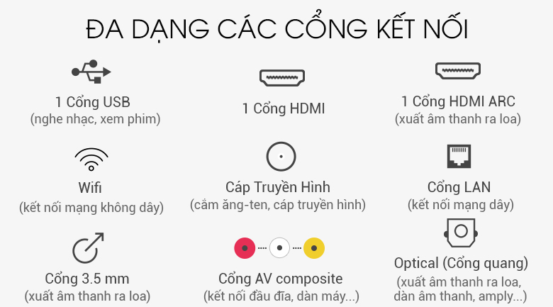 Android Tivi TCL 43 inch 43S6500 - Kết nối