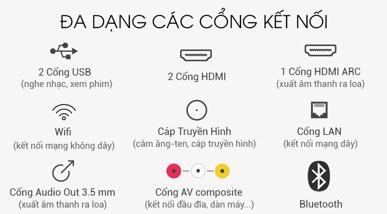 Cổng kết nối - Smart Tivi TCL 4K 65 inch L65P65-UF