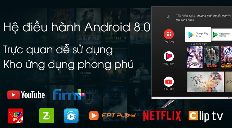 hệ điều hành android tivi 8.0