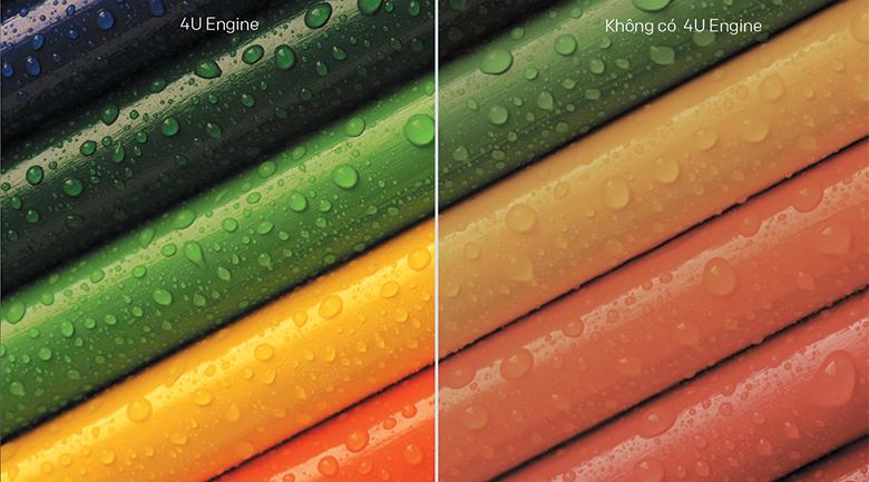 công nghệ 4U Engine