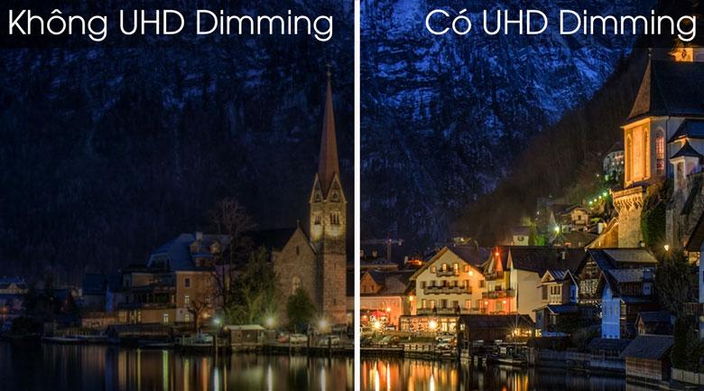 Smart Tivi Samsung 4K 43 inch UA43RU7200 - UHD Dimming