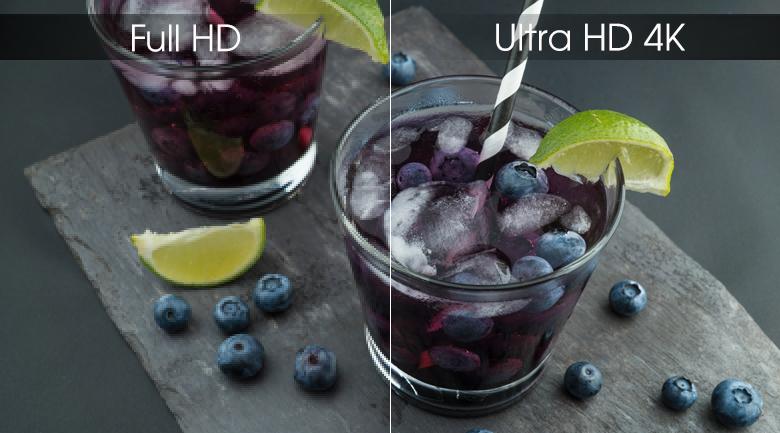 Smart Tivi Samsung 4K 55 inch UA55RU7200 - Độ phân giải