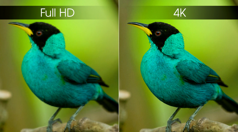 Smart tivi Samsung 4K 55 inch UA55RU8000 - Màn hình 4K