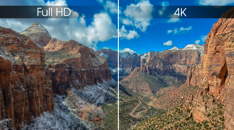 Smart Tivi Samsung 4K 65 inch UA65RU8000 - 4K