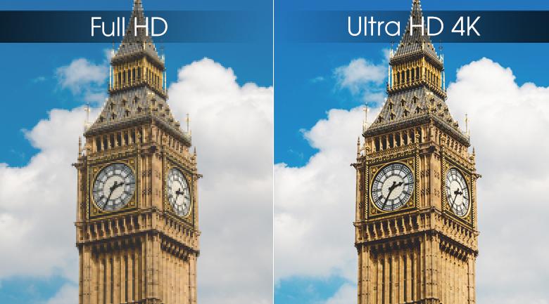 Smart Tivi QLED Samsung 4K 55 inch QA55Q80R - Ultra HD 4K