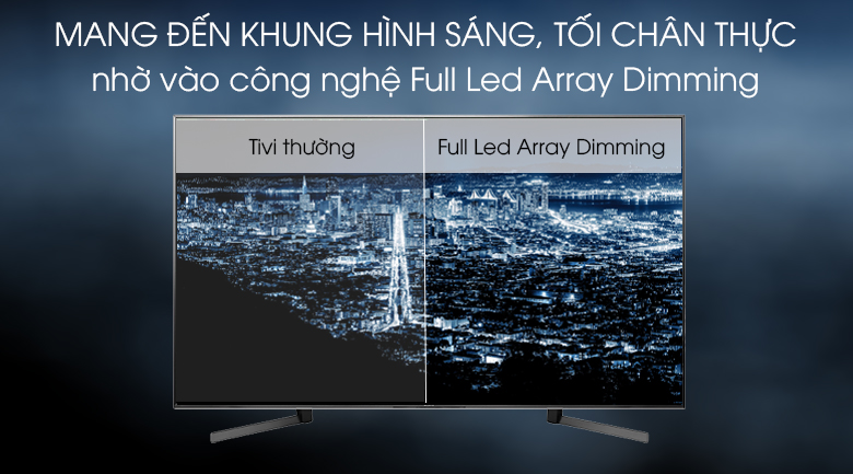 Android Tivi Sony 4K 65 inch KD-65X9500G - Full Array Local Dimming