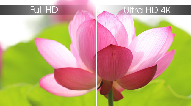Độ phân giải Ultra HD 4K rõ nét gấp 4 lần tivi Full HD thông thường