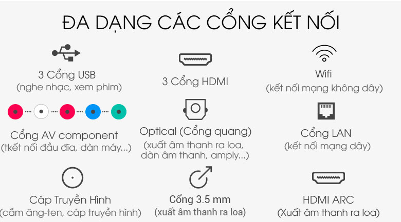 Android Tivi Sony 4K 55 inch KD-55X8500G - Cổng kết nối