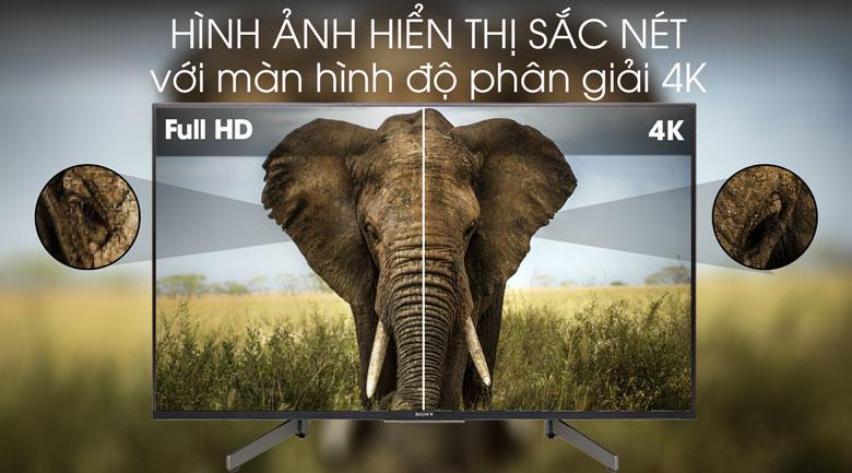 Tivi Sony 4K 55 inch KD-55X8500G độ phân giải