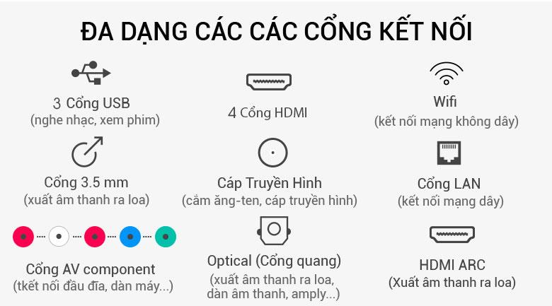 Hỗ trợ nhiều cổng kết nối - Android Tivi Sony 4K 49 inch KD-49X8500G