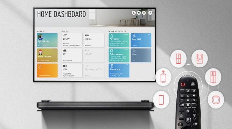 Smart Tivi LG 4K 55 inch 55UM7600PTA - AI ThinQ