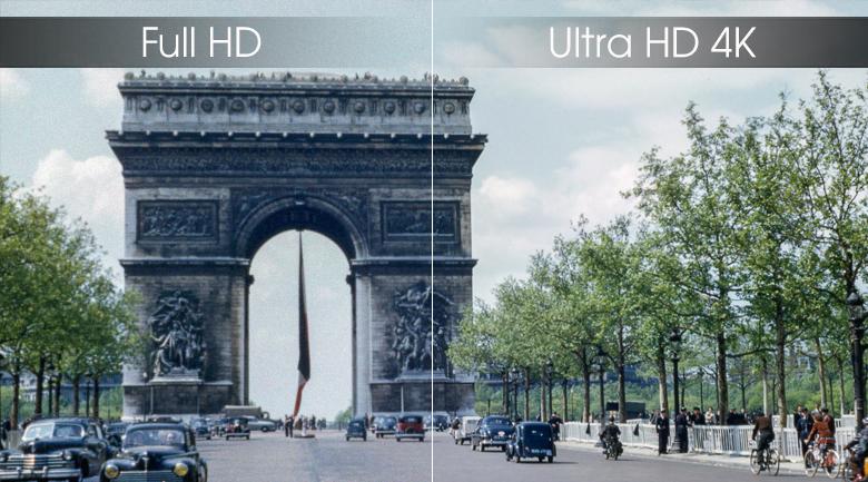 Smart Tivi LG 4K 70 inch 70UM7300PTA - Ultra HD 4K