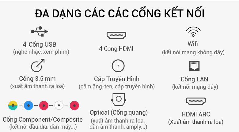 Đa dạng các cổng kết nối ngoài - Smart Tivi LG 4K 75 inch 75SM9000PTA