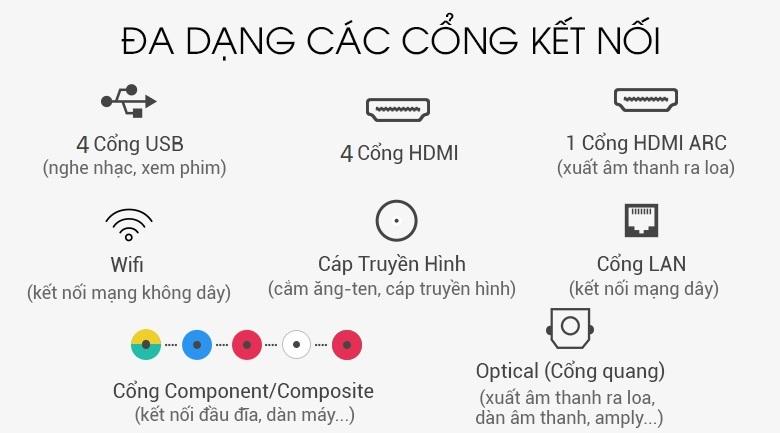 Đa dạng cổng kết nối - Smart Tivi LG 4K 65 inch 65SM9000PTA