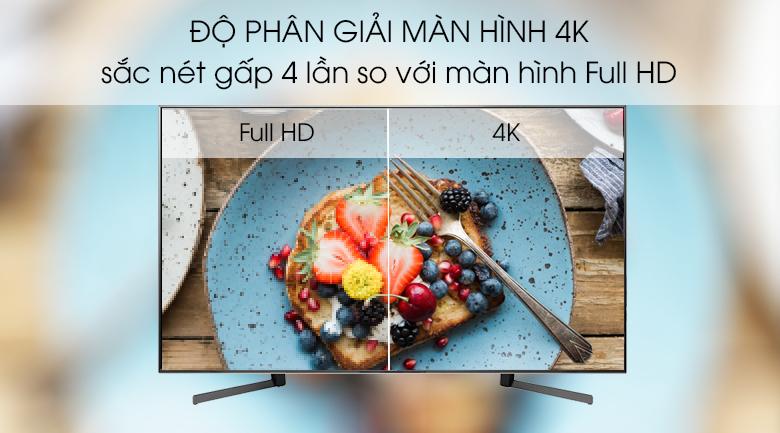 Android Tivi Sony 4K 85 inch KD-85X9500G - Độ phân giải 4K
