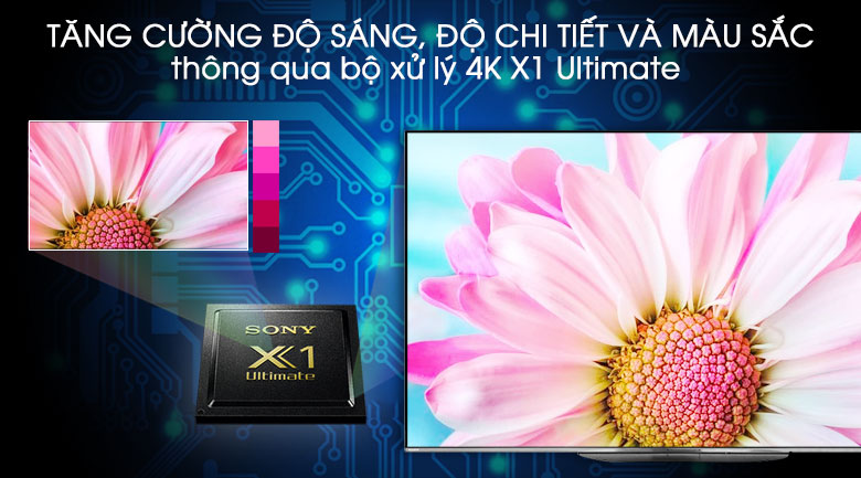 Android Tivi OLED Sony 4K 65 inch KD-65A9G - Bộ xử lý 4K X1 Ultimate