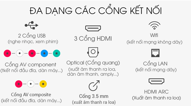 Smart Tivi Khung Tranh QLED Samsung 4K 65 inch QA65LS03R - Cổng kết nối