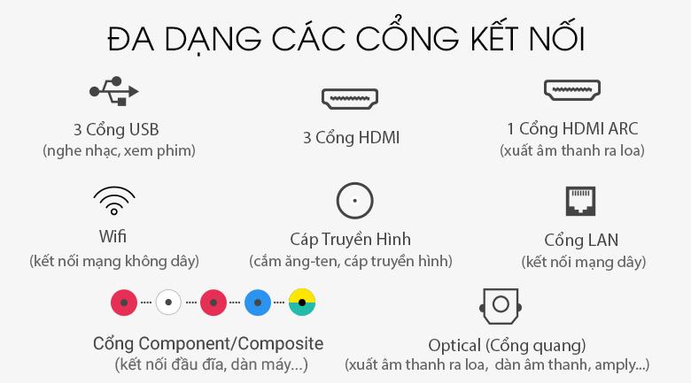 Cổng kết nối - Smart Tivi Khung Tranh QLED Samsung 4K 55 inch QA55LS03R